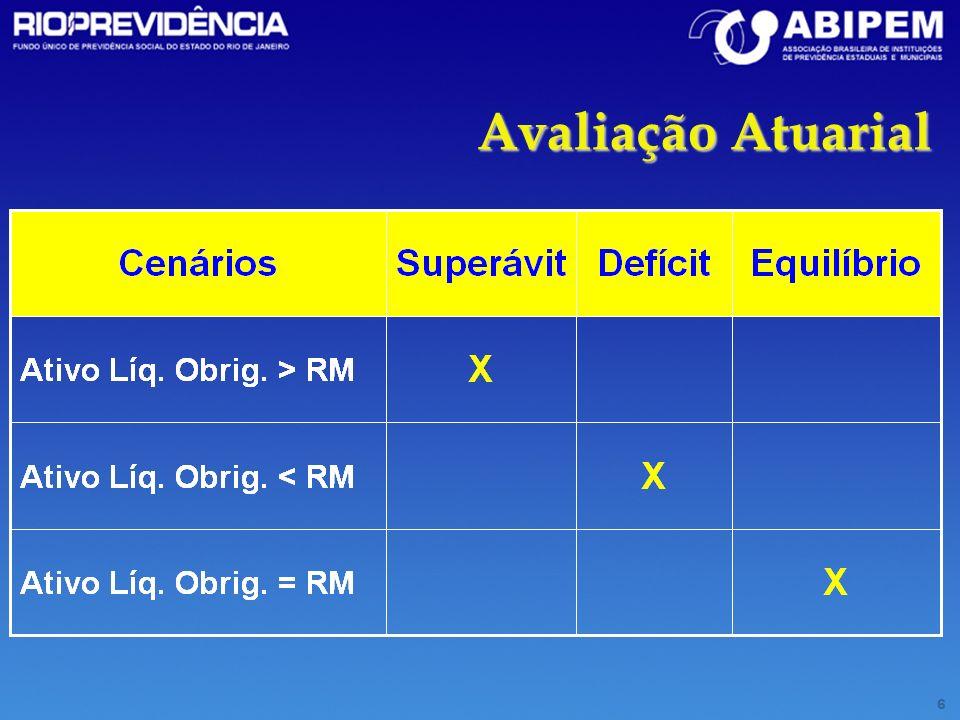 7 Classes de Ativos Autorizados -X- Empréstimos / Financ.