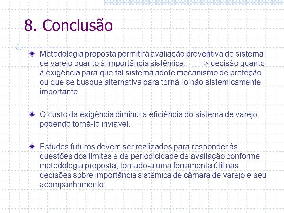 8. Conclusão Metodologia proposta permitirá avaliação preventiva de sistema de varejo quanto à importância sistêmica:=> decisão quanto à exigência par