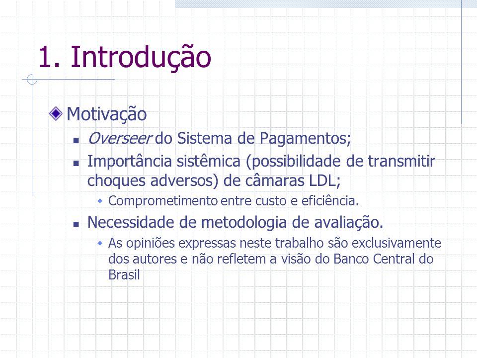 1. Introdução Motivação Overseer do Sistema de Pagamentos; Importância sistêmica (possibilidade de transmitir choques adversos) de câmaras LDL; Compro