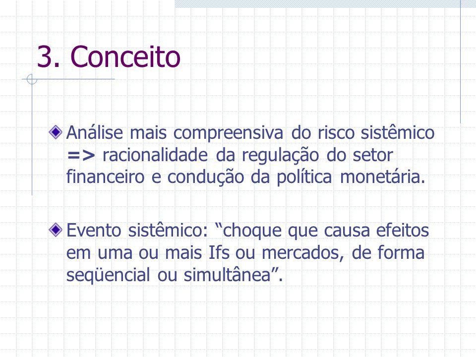 3. Conceito Análise mais compreensiva do risco sistêmico => racionalidade da regulação do setor financeiro e condução da política monetária. Evento si