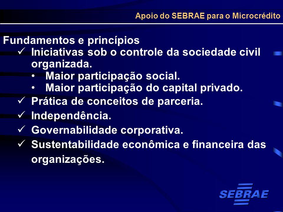 Apoio do SEBRAE para o Microcrédito Fundamentos e princípios Iniciativas sob o controle da sociedade civil organizada. Maior participação social. Maio