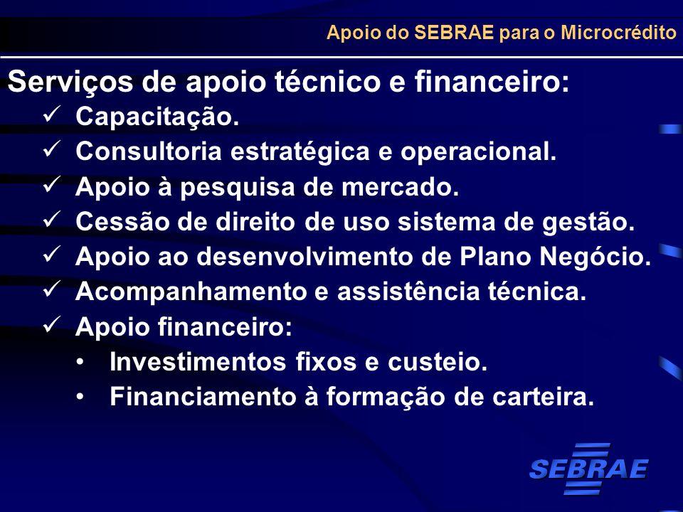 Apoio do SEBRAE para o Microcrédito Condições de acesso aos serviços e financiamento Capacitação e apoio técnico : 1.Apresentação de projeto/proposta ao SEBRAE no Estado.