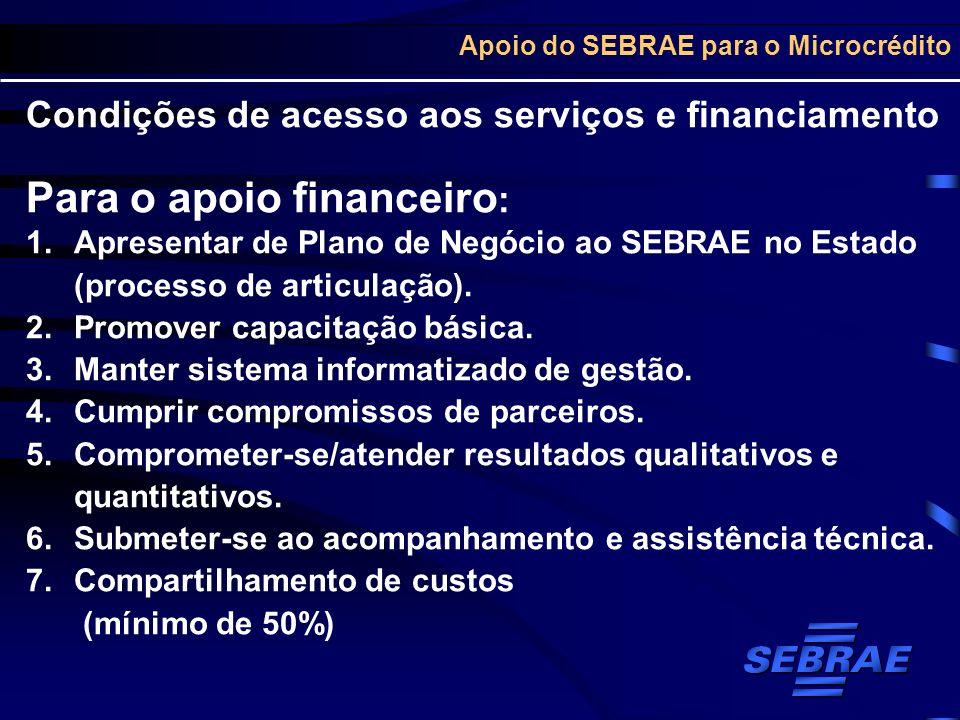 Apoio do SEBRAE para o Microcrédito Condições de acesso aos serviços e financiamento Para o apoio financeiro : 1.Apresentar de Plano de Negócio ao SEB