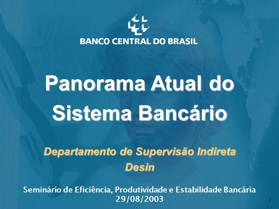 Panorama Atual do Sistema Bancário Departamento de Supervisão Indireta Desin 1 Seminário de Eficiência, Produtividade e Estabilidade Bancária 29/08/20