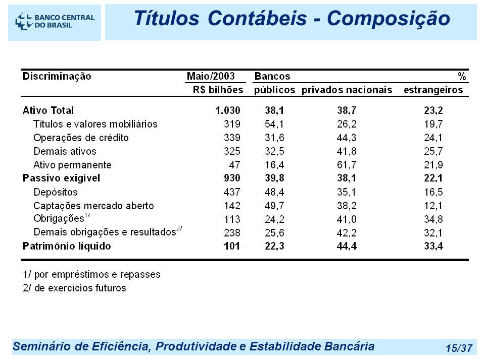 Seminário de Eficiência, Produtividade e Estabilidade Bancária 15/37 Títulos Contábeis - Composição