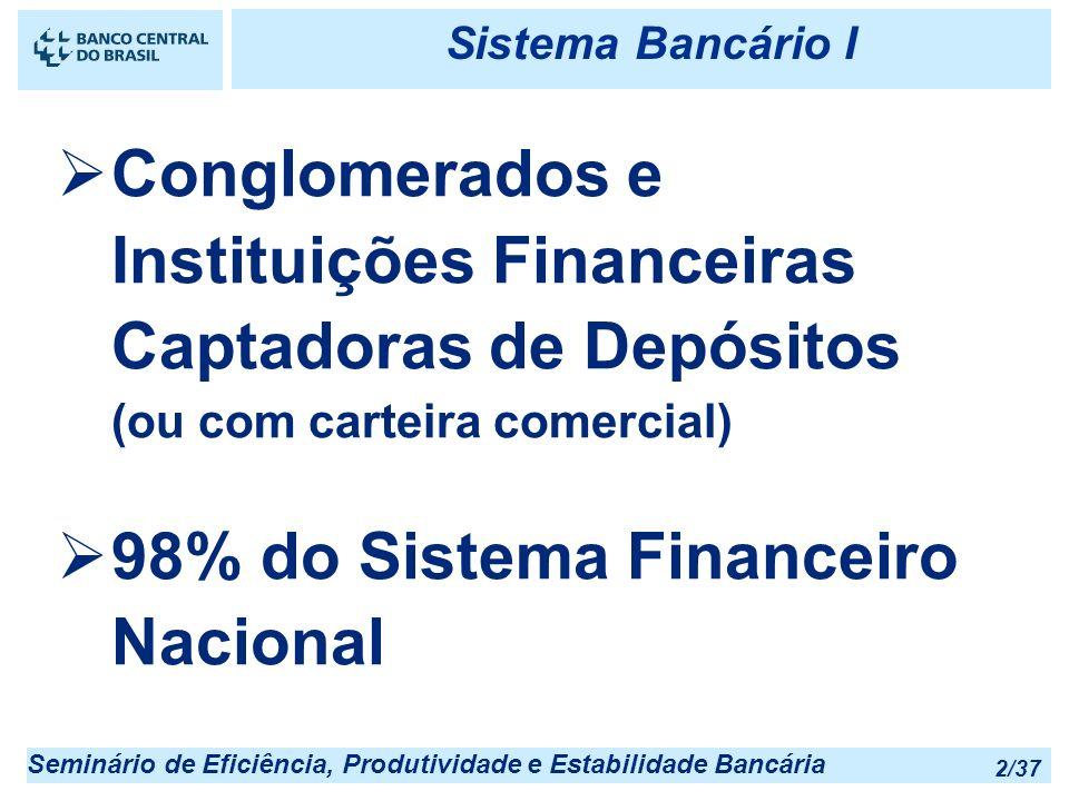 Seminário de Eficiência, Produtividade e Estabilidade Bancária 2/37 Sistema Bancário I Conglomerados e Instituições Financeiras Captadoras de Depósito