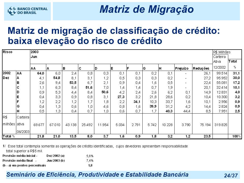 Seminário de Eficiência, Produtividade e Estabilidade Bancária 24/37 Matriz de Migração Matriz de migração de classificação de crédito: baixa elevação