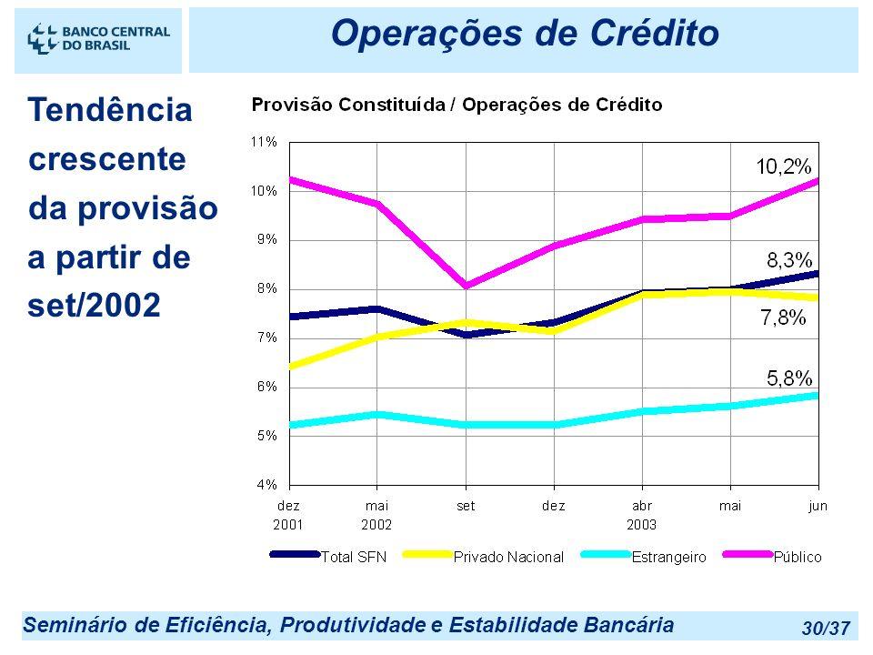 Seminário de Eficiência, Produtividade e Estabilidade Bancária 30/37 Operações de Crédito Tendência crescente da provisão a partir de set/2002