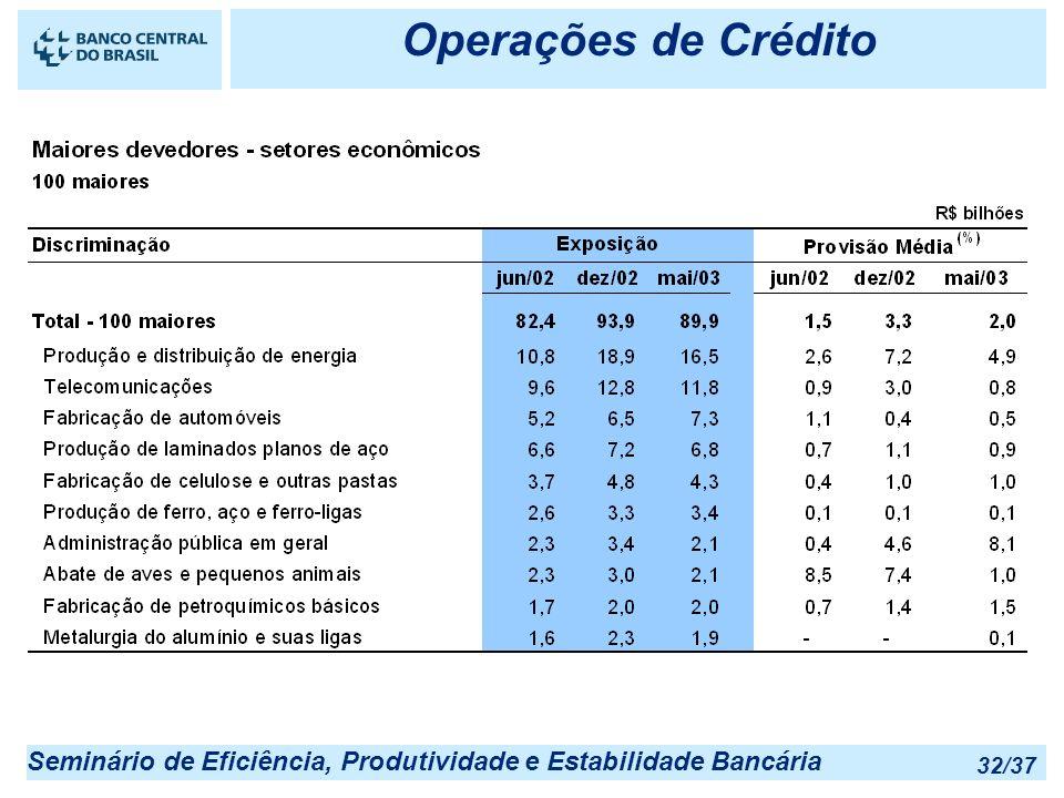 Seminário de Eficiência, Produtividade e Estabilidade Bancária 32/37 Operações de Crédito