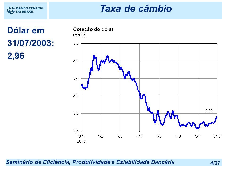 Seminário de Eficiência, Produtividade e Estabilidade Bancária 4/37 Taxa de câmbio Dólar em 31/07/2003: 2,96