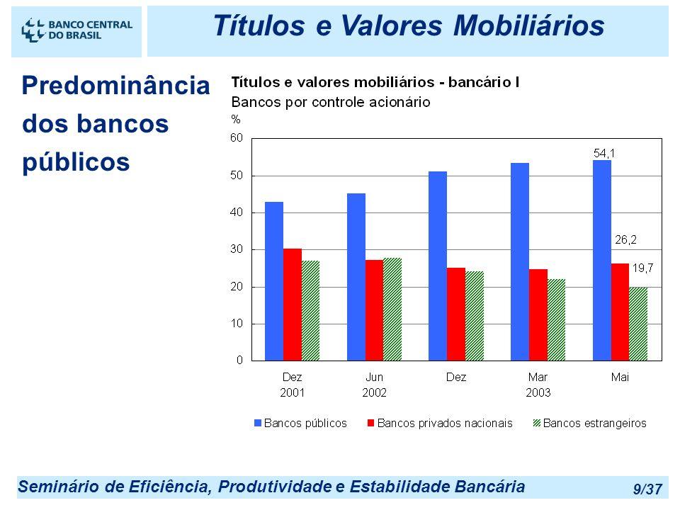 Seminário de Eficiência, Produtividade e Estabilidade Bancária 9/37 Títulos e Valores Mobiliários Predominância dos bancos públicos