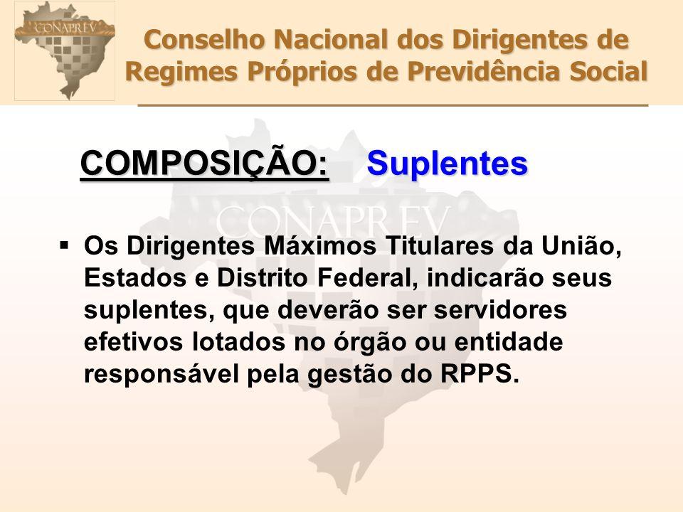 Conselho Nacional dos Dirigentes de Regimes Próprios de Previdência Social COMPOSIÇÃO: Suplentes Os Dirigentes Máximos Titulares da União, Estados e D