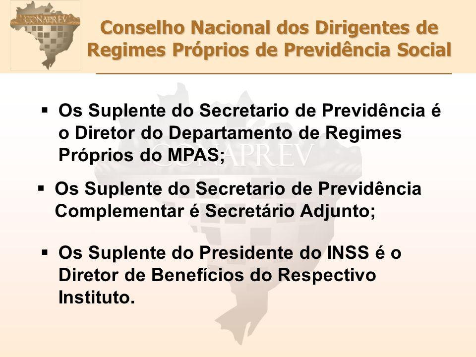 Conselho Nacional dos Dirigentes de Regimes Próprios de Previdência Social Os Suplente do Secretario de Previdência é o Diretor do Departamento de Reg