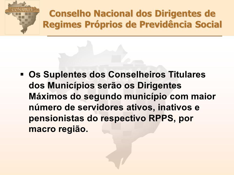Conselho Nacional dos Dirigentes de Regimes Próprios de Previdência Social Os Suplentes dos Conselheiros Titulares dos Municípios serão os Dirigentes