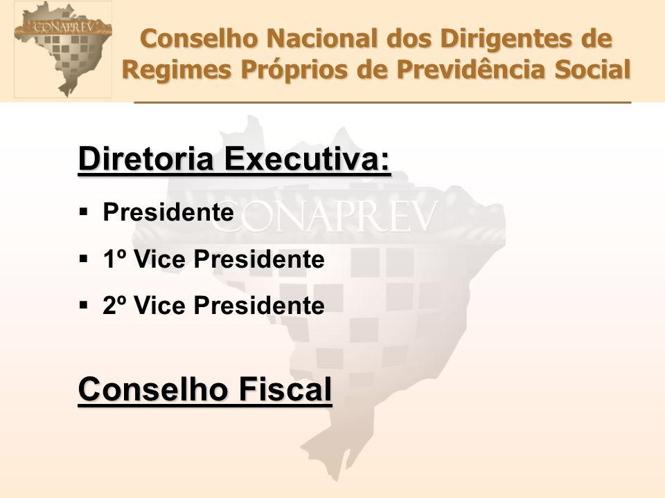 Conselho Nacional dos Dirigentes de Regimes Próprios de Previdência Social Diretoria Executiva: Presidente 1º Vice Presidente 2º Vice Presidente Conse