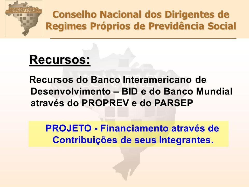 Conselho Nacional dos Dirigentes de Regimes Próprios de Previdência Social Recursos: Recursos do Banco Interamericano de Desenvolvimento – BID e do Ba