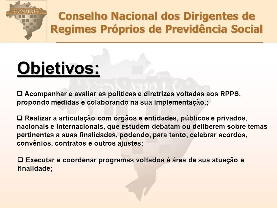Conselho Nacional dos Dirigentes de Regimes Próprios de Previdência Social Objetivos: Acompanhar e avaliar as políticas e diretrizes voltadas aos RPPS