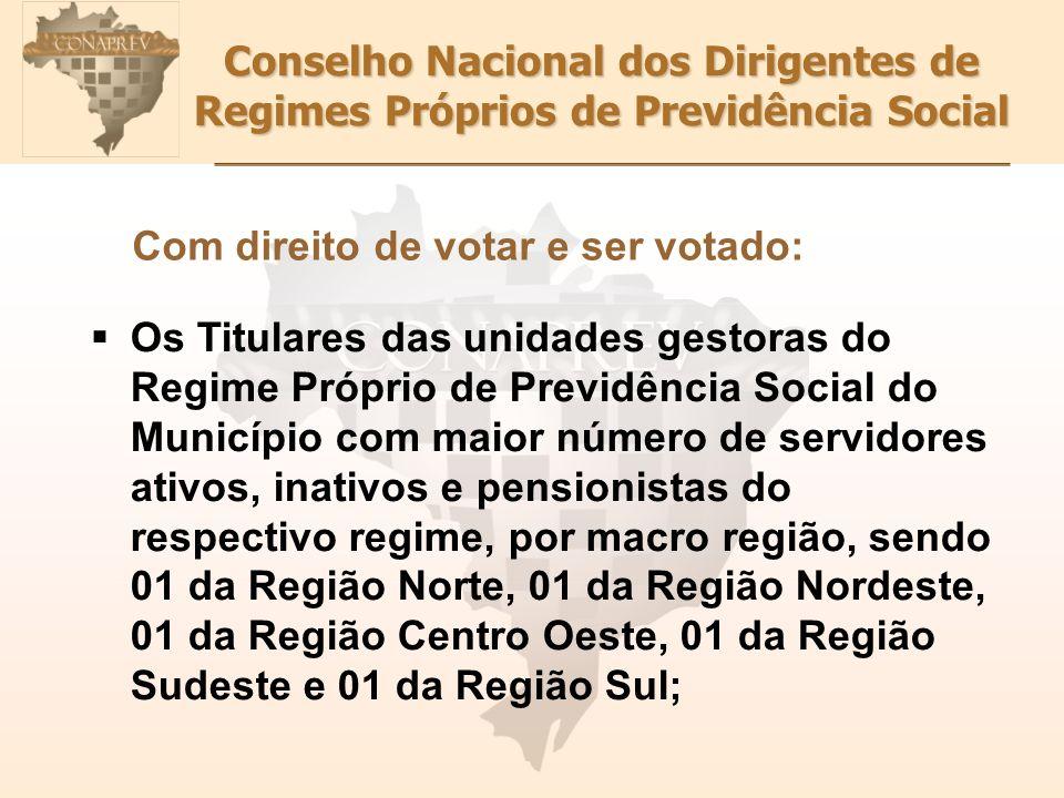 Conselho Nacional dos Dirigentes de Regimes Próprios de Previdência Social Com direito de votar e ser votado: Os Titulares das unidades gestoras do Re