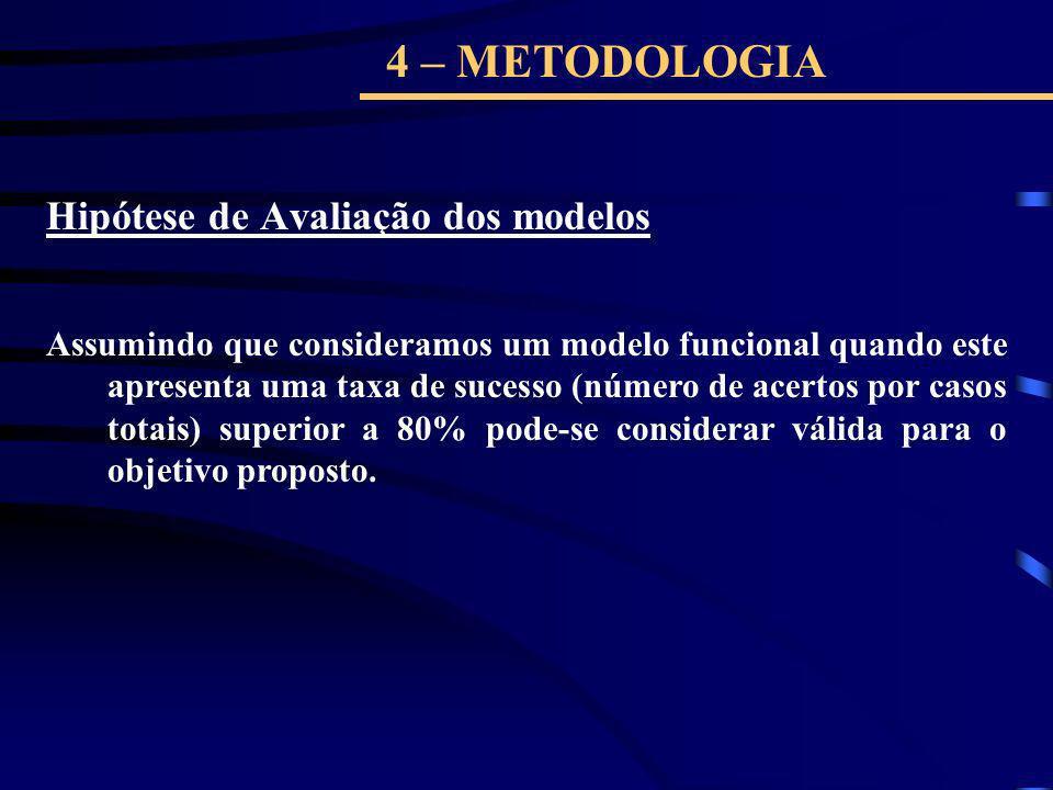 4 – METODOLOGIA Hipótese de Avaliação dos modelos Assumindo que consideramos um modelo funcional quando este apresenta uma taxa de sucesso (número de