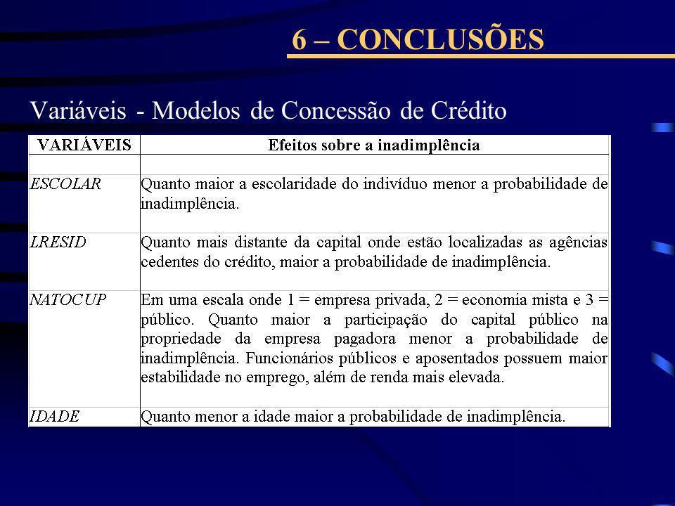 6 – CONCLUSÕES Variáveis - Modelos de Concessão de Crédito