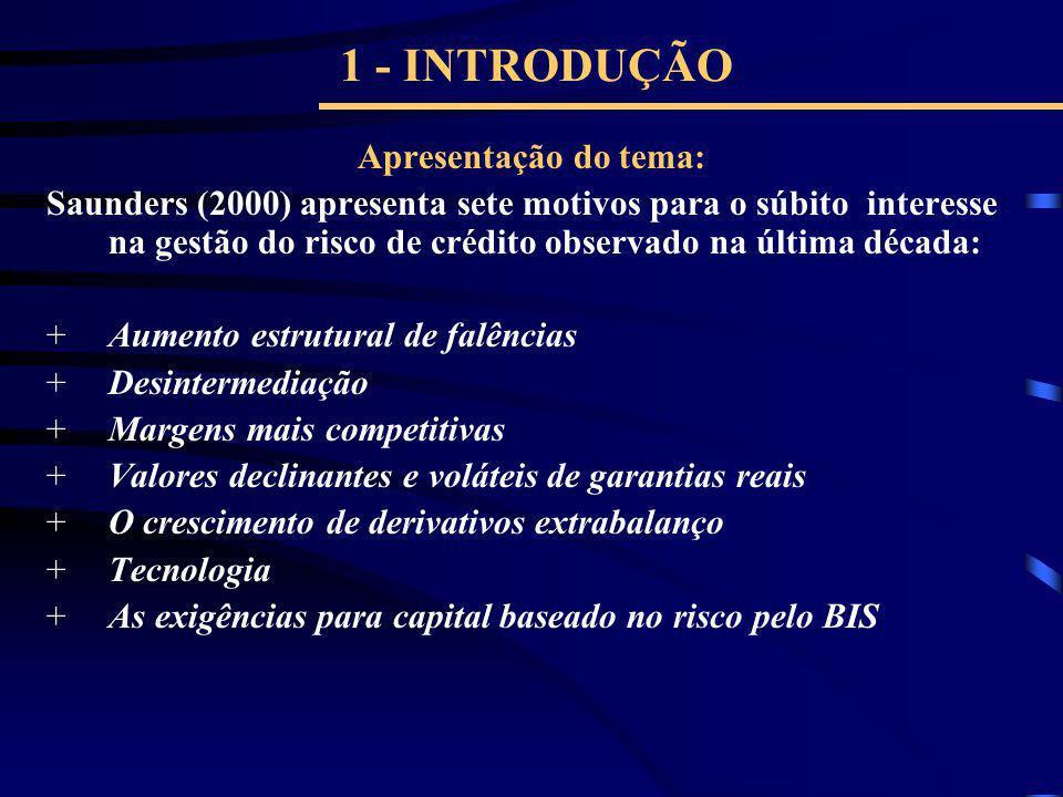 1 - INTRODUÇÃO Apresentação do tema: Saunders (2000) apresenta sete motivos para o súbito interesse na gestão do risco de crédito observado na última
