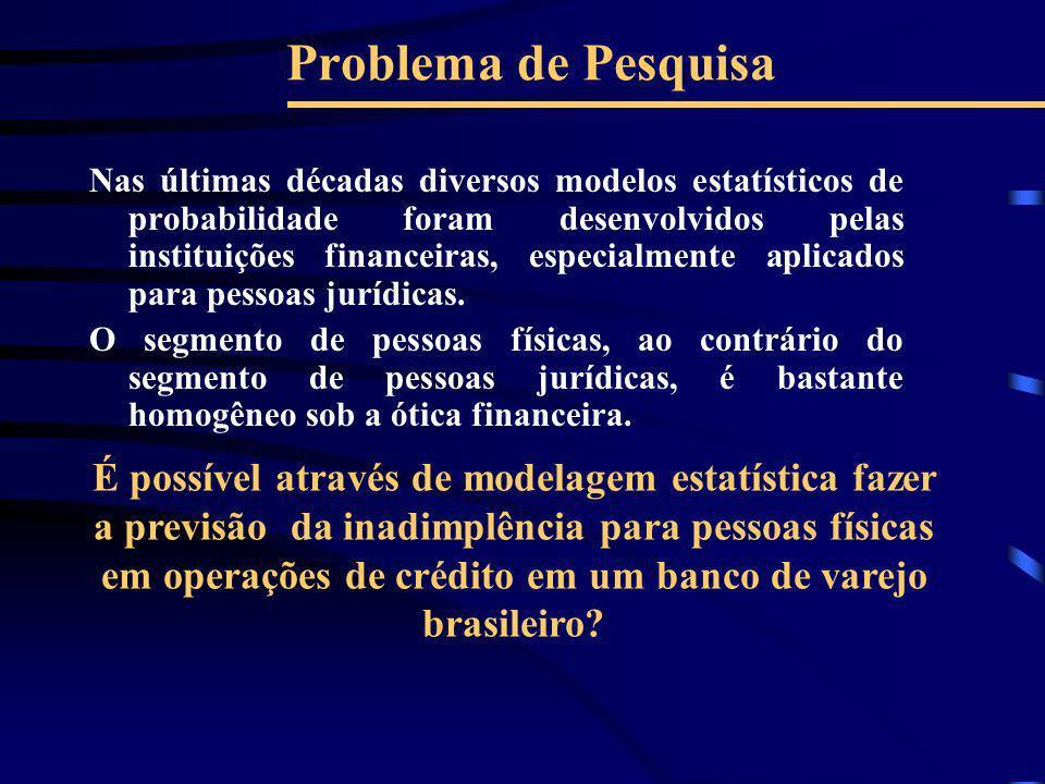 Problema de Pesquisa Nas últimas décadas diversos modelos estatísticos de probabilidade foram desenvolvidos pelas instituições financeiras, especialme