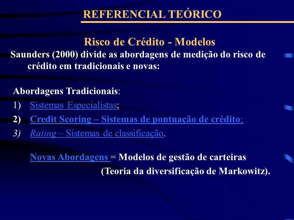 REFERENCIAL TEÓRICO Risco de Crédito - Modelos Saunders (2000) divide as abordagens de medição do risco de crédito em tradicionais e novas: Novas Abor
