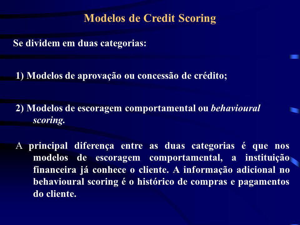 Modelos de Credit Scoring Se dividem em duas categorias: 1) Modelos de aprovação ou concessão de crédito; 2) Modelos de escoragem comportamental ou be