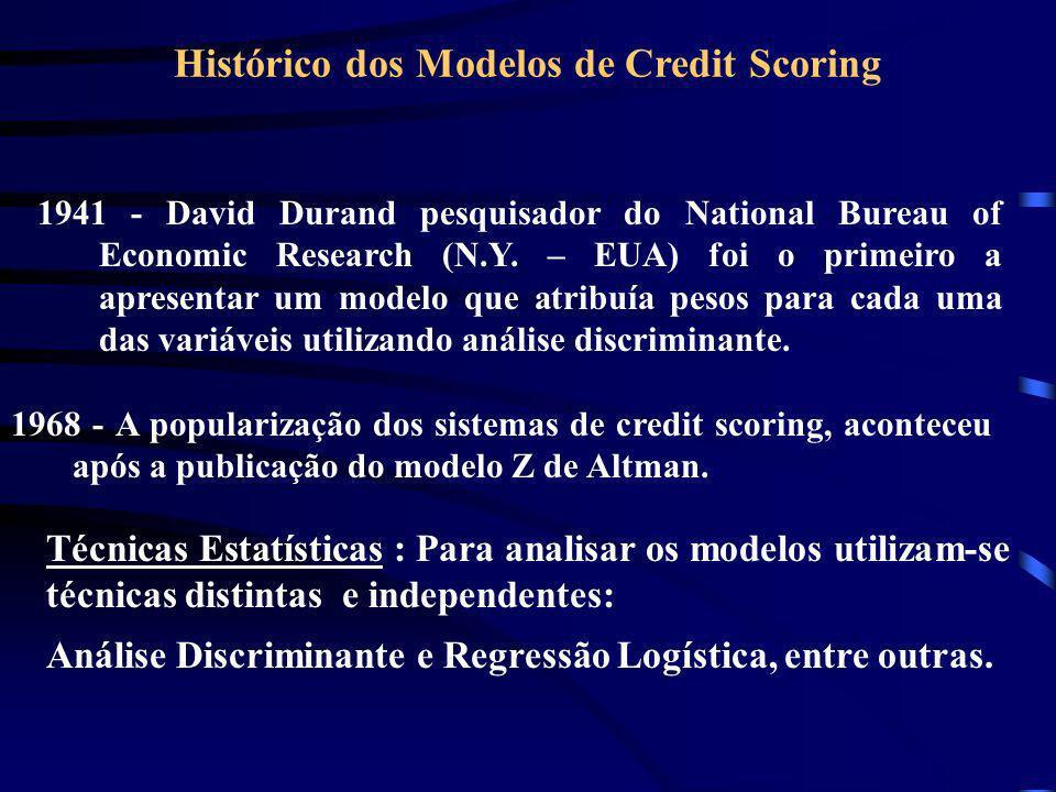 Histórico dos Modelos de Credit Scoring 1941 - David Durand pesquisador do National Bureau of Economic Research (N.Y. – EUA) foi o primeiro a apresent