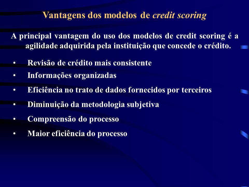 Vantagens dos modelos de credit scoring A principal vantagem do uso dos modelos de credit scoring é a agilidade adquirida pela instituição que concede