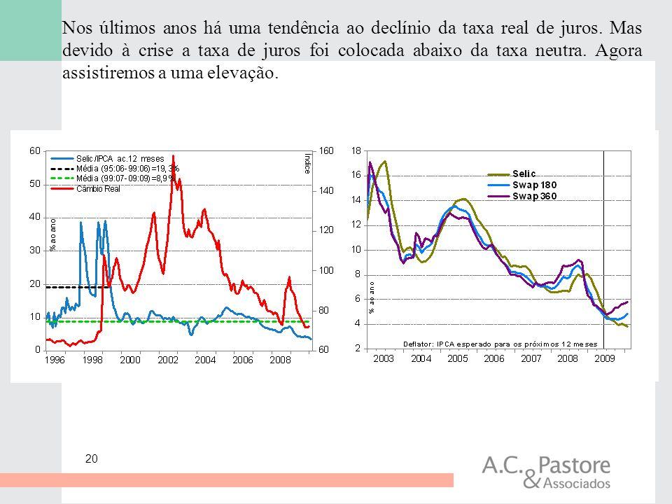 20 Nos últimos anos há uma tendência ao declínio da taxa real de juros. Mas devido à crise a taxa de juros foi colocada abaixo da taxa neutra. Agora a