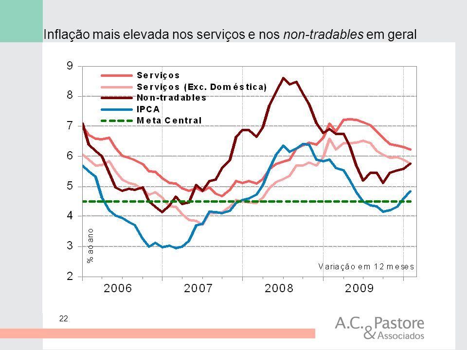 22 Inflação mais elevada nos serviços e nos non-tradables em geral