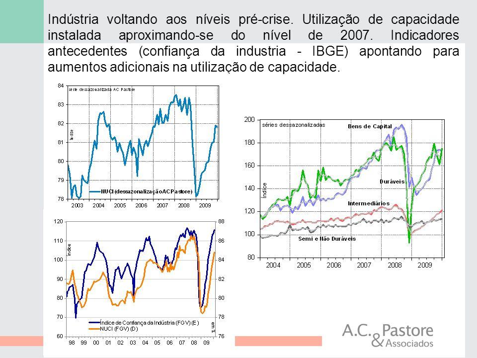 5 Indústria voltando aos níveis pré-crise. Utilização de capacidade instalada aproximando-se do nível de 2007. Indicadores antecedentes (confiança da