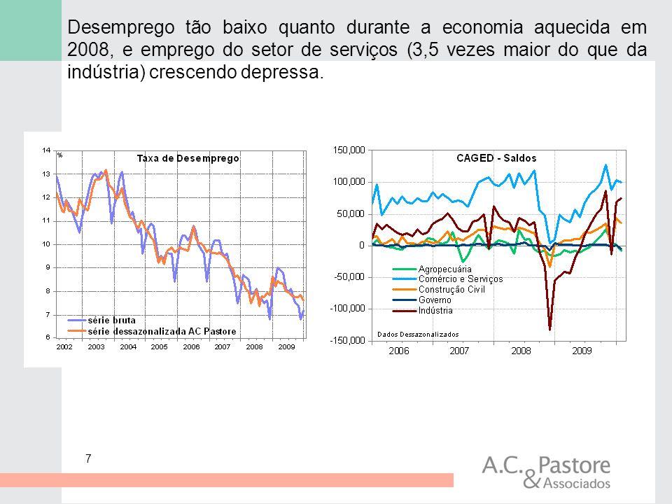 7 Desemprego tão baixo quanto durante a economia aquecida em 2008, e emprego do setor de serviços (3,5 vezes maior do que da indústria) crescendo depr