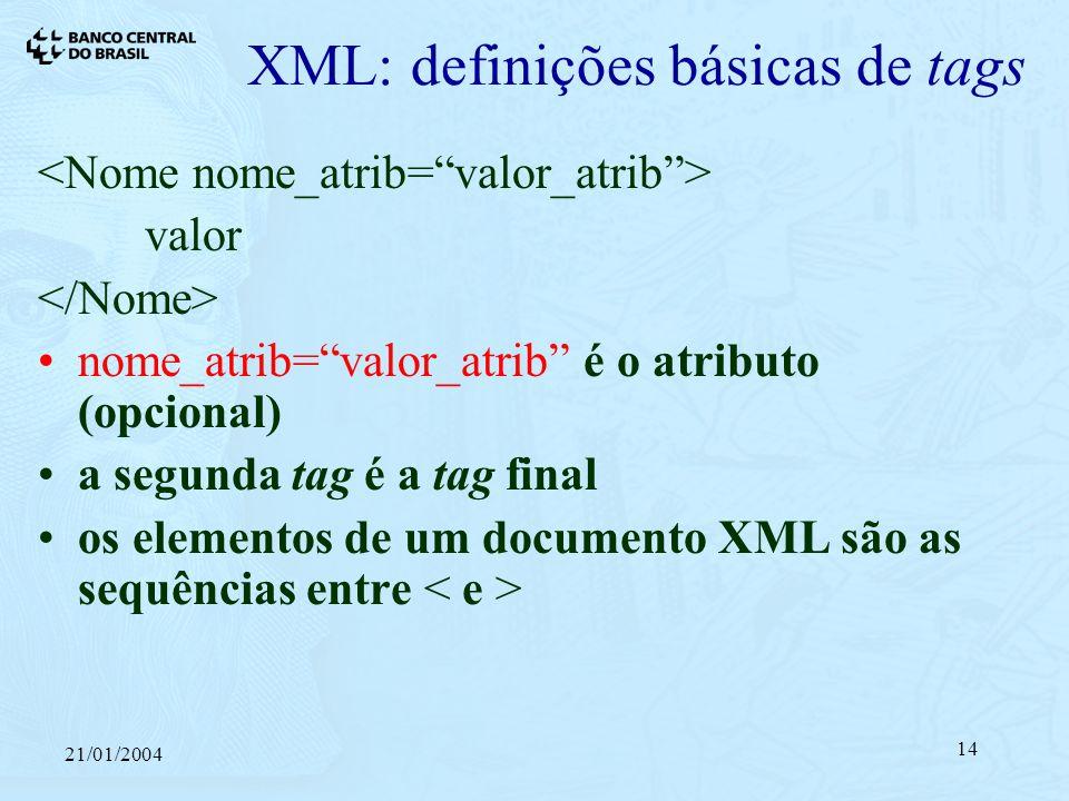 21/01/2004 14 XML: definições básicas de tags valor nome_atrib=valor_atrib é o atributo (opcional) a segunda tag é a tag final os elementos de um documento XML são as sequências entre