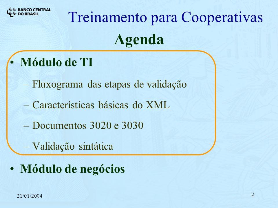 2 Treinamento para Cooperativas Agenda Módulo de TI –Fluxograma das etapas de validação –Características básicas do XML –Documentos 3020 e 3030 –Validação sintática Módulo de negócios