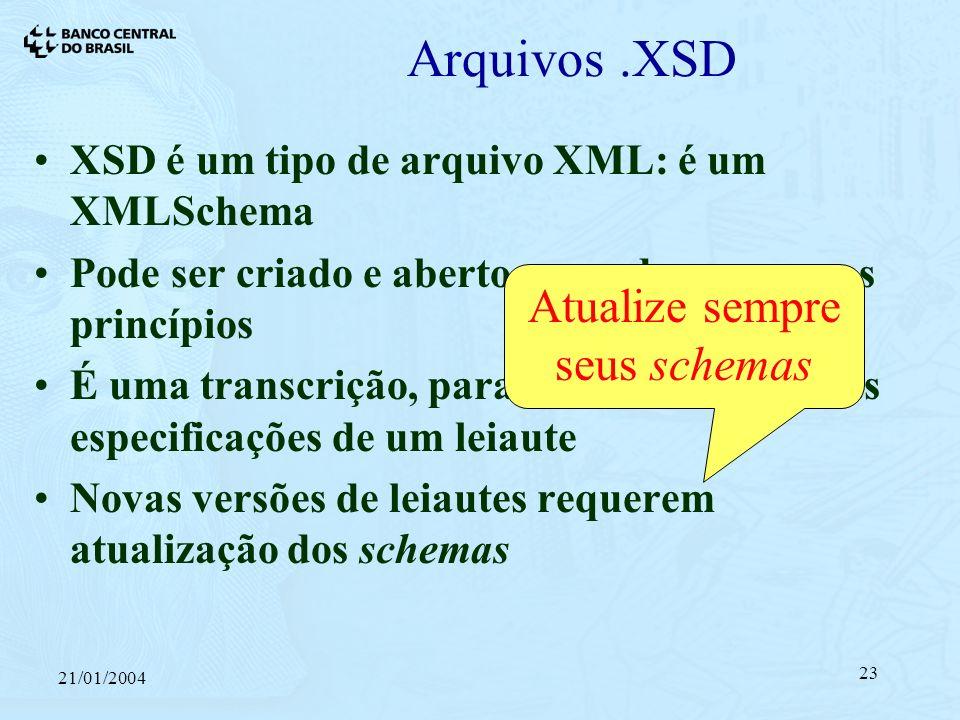 21/01/2004 23 Arquivos.XSD XSD é um tipo de arquivo XML: é um XMLSchema Pode ser criado e aberto segundo os mesmos princípios É uma transcrição, para o padrão XML, das especificações de um leiaute Novas versões de leiautes requerem atualização dos schemas Atualize sempre seus schemas
