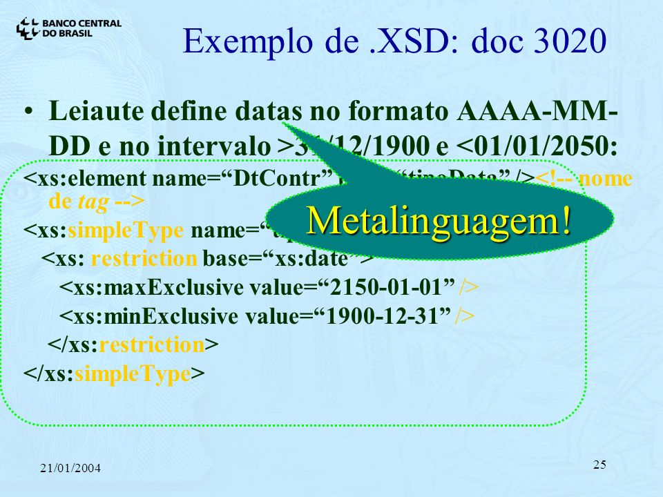 21/01/2004 25 Exemplo de.XSD: doc 3020 Leiaute define datas no formato AAAA-MM- DD e no intervalo >31/12/1900 e <01/01/2050: Metalinguagem!