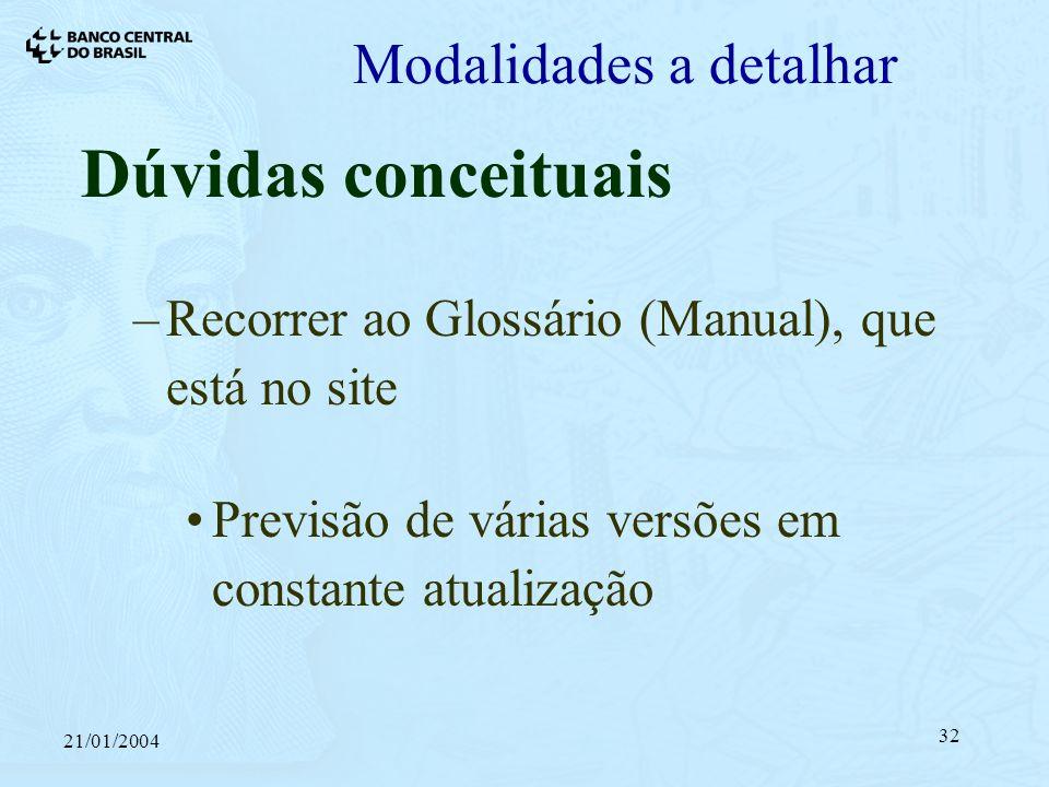 21/01/2004 32 Modalidades a detalhar Dúvidas conceituais –Recorrer ao Glossário (Manual), que está no site Previsão de várias versões em constante atualização