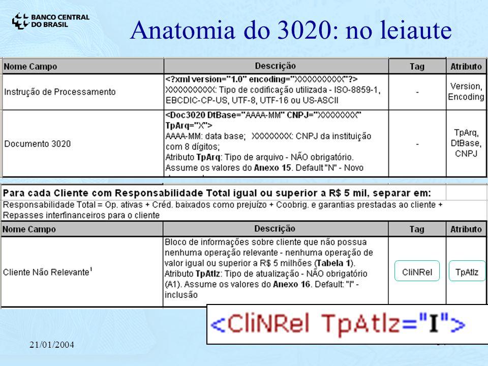 21/01/2004 34 Anatomia do 3020: no leiaute