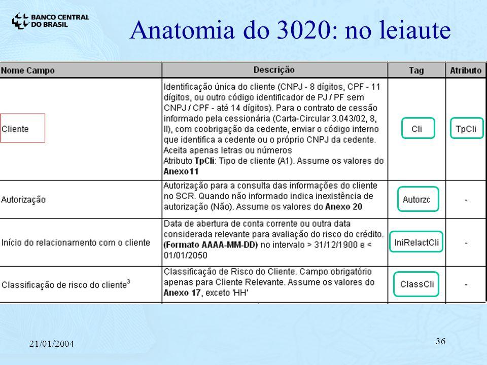 21/01/2004 36 Anatomia do 3020: no leiaute
