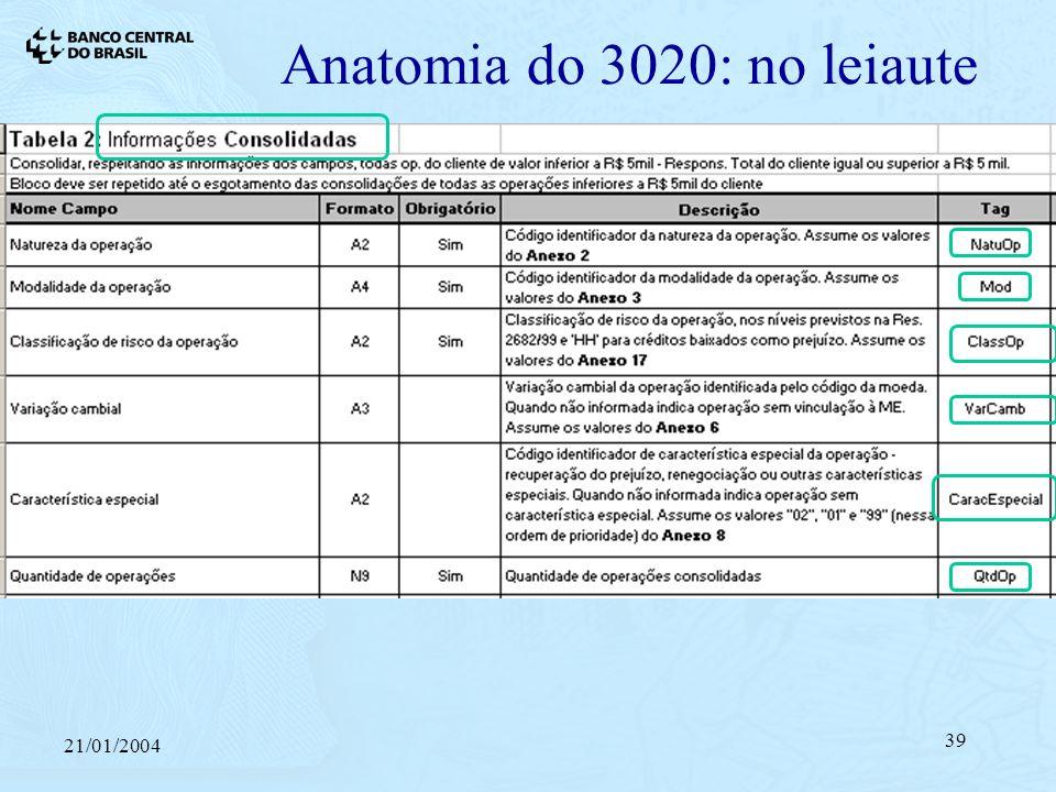 21/01/2004 39 Anatomia do 3020: no leiaute