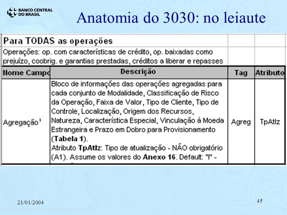 21/01/2004 45 Anatomia do 3030: no leiaute