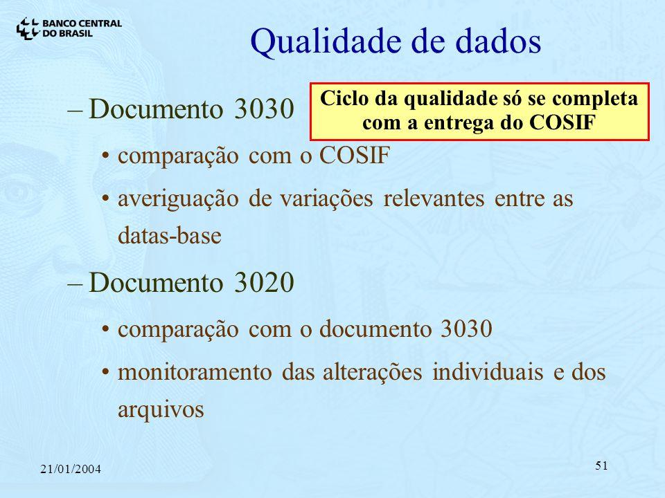 21/01/2004 51 Qualidade de dados –Documento 3030 comparação com o COSIF averiguação de variações relevantes entre as datas-base –Documento 3020 comparação com o documento 3030 monitoramento das alterações individuais e dos arquivos Ciclo da qualidade só se completa com a entrega do COSIF