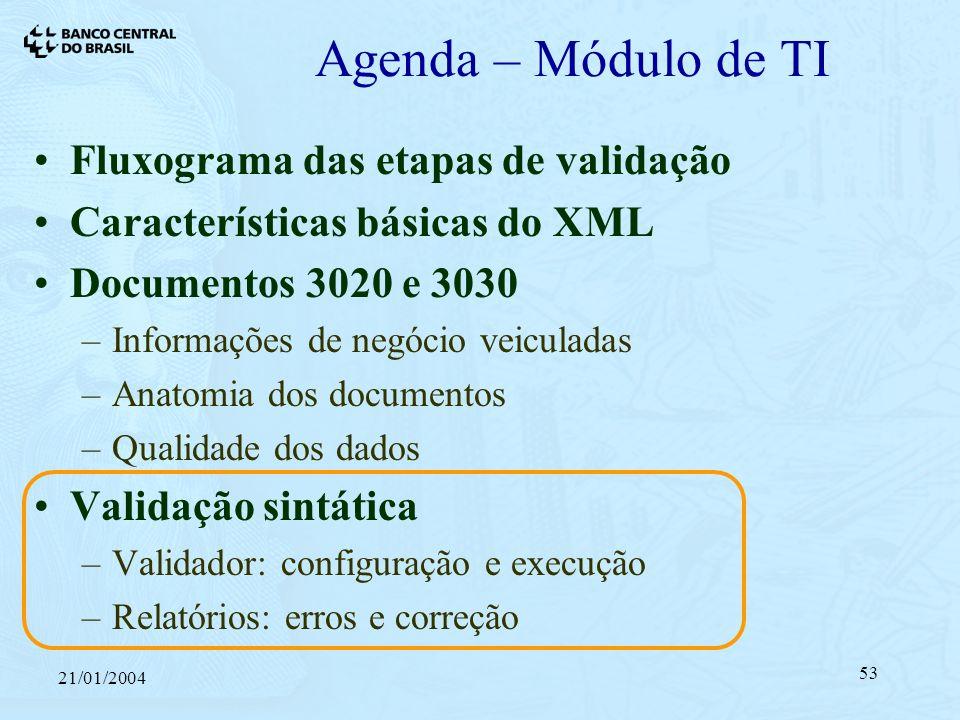 21/01/2004 53 Agenda – Módulo de TI Fluxograma das etapas de validação Características básicas do XML Documentos 3020 e 3030 –Informações de negócio veiculadas –Anatomia dos documentos –Qualidade dos dados Validação sintática –Validador: configuração e execução –Relatórios: erros e correção