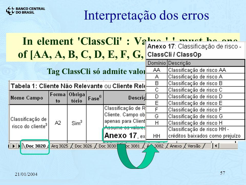 21/01/2004 57 Interpretação dos erros In element ClassCli : Value must be one of [AA, A, B, C, D, E, F, G, H] Tag ClassCli só admite valores AA, A, …, H