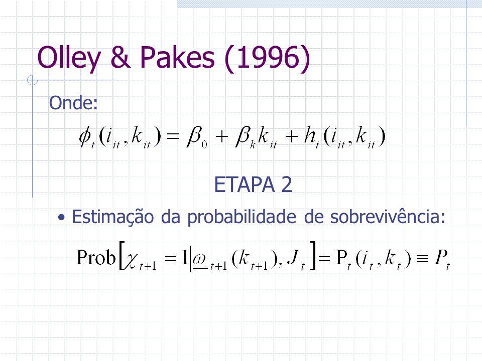 Olley & Pakes (1996) ETAPA 2 Estimação da probabilidade de sobrevivência: Onde: