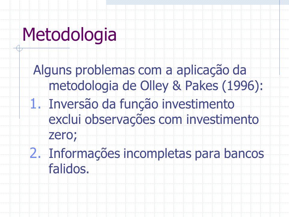 Metodologia Alguns problemas com a aplicação da metodologia de Olley & Pakes (1996): 1. Inversão da função investimento exclui observações com investi