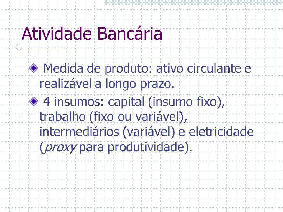 Atividade Bancária Medida de produto: ativo circulante e realizável a longo prazo. 4 insumos: capital (insumo fixo), trabalho (fixo ou variável), inte