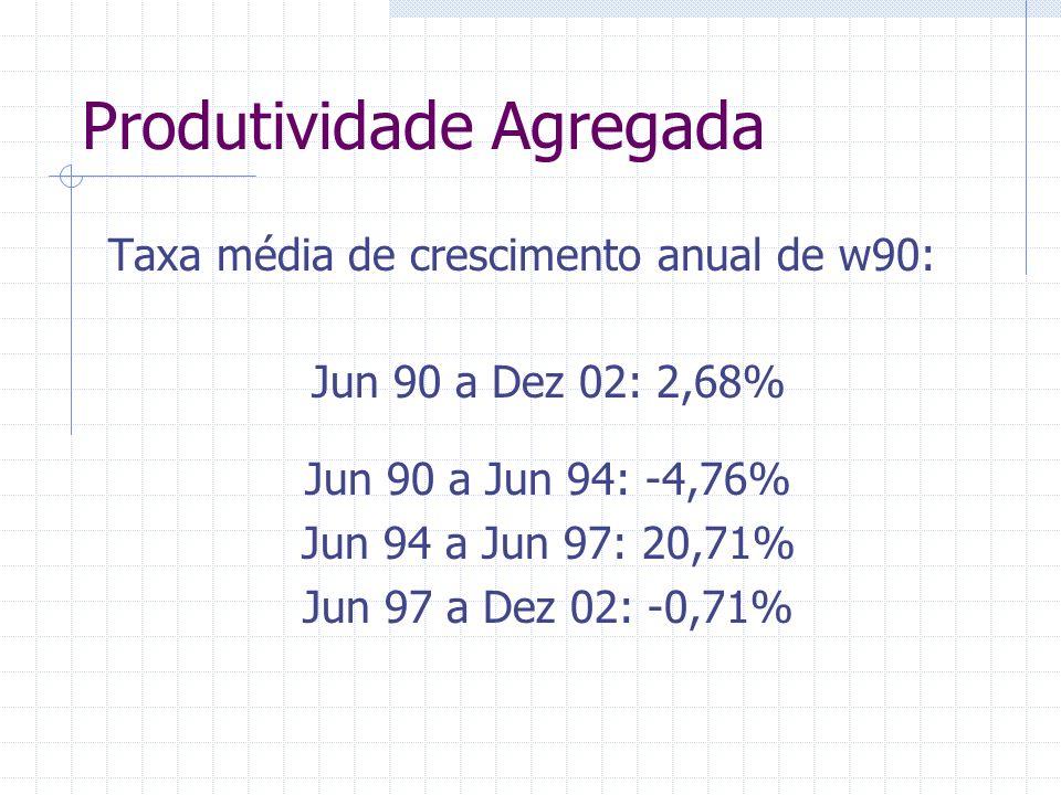 Taxa média de crescimento anual de w90: Jun 90 a Dez 02: 2,68% Jun 90 a Jun 94: -4,76% Jun 94 a Jun 97: 20,71% Jun 97 a Dez 02: -0,71%
